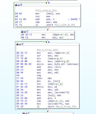 Picking Apart Remcos Botnet-In-A-Box - Malware Analysis