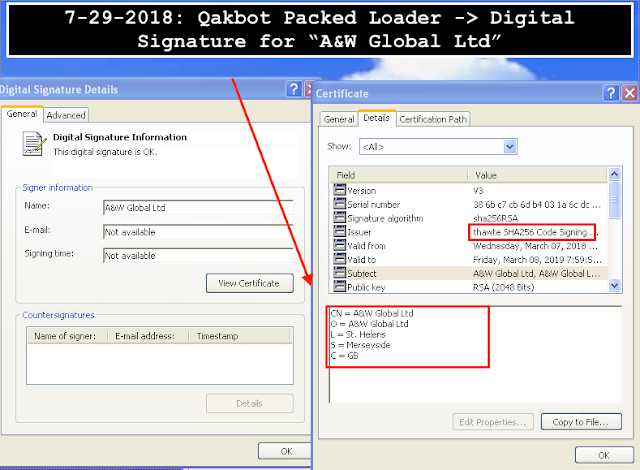 Let's Learn: In-Depth Reversing of Qakbot