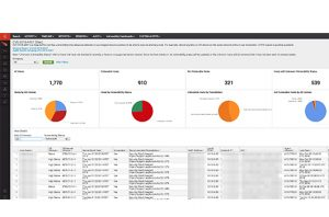 CrowdStrike Provides Free Dashboard to Identify Vulnerable
