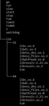 Outlaw Hacking Group's Botnet Observed Spreading Miner, Perl-Based
